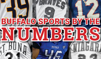 Buffalo Sports by the Numbers