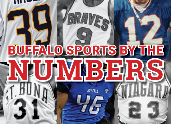 Buffalo Sports By The Number: #0 & 00